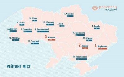 Херсон не потрапив до списку міст, де економлять бюджет, за допомогою ProZorro